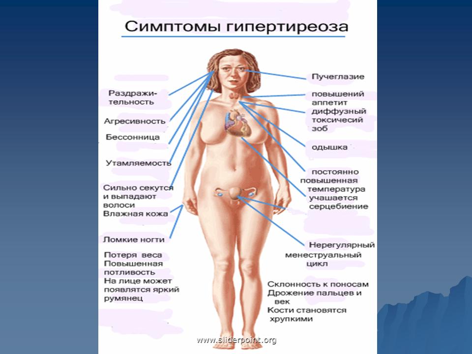 Как курение влияет на щитовидную железу