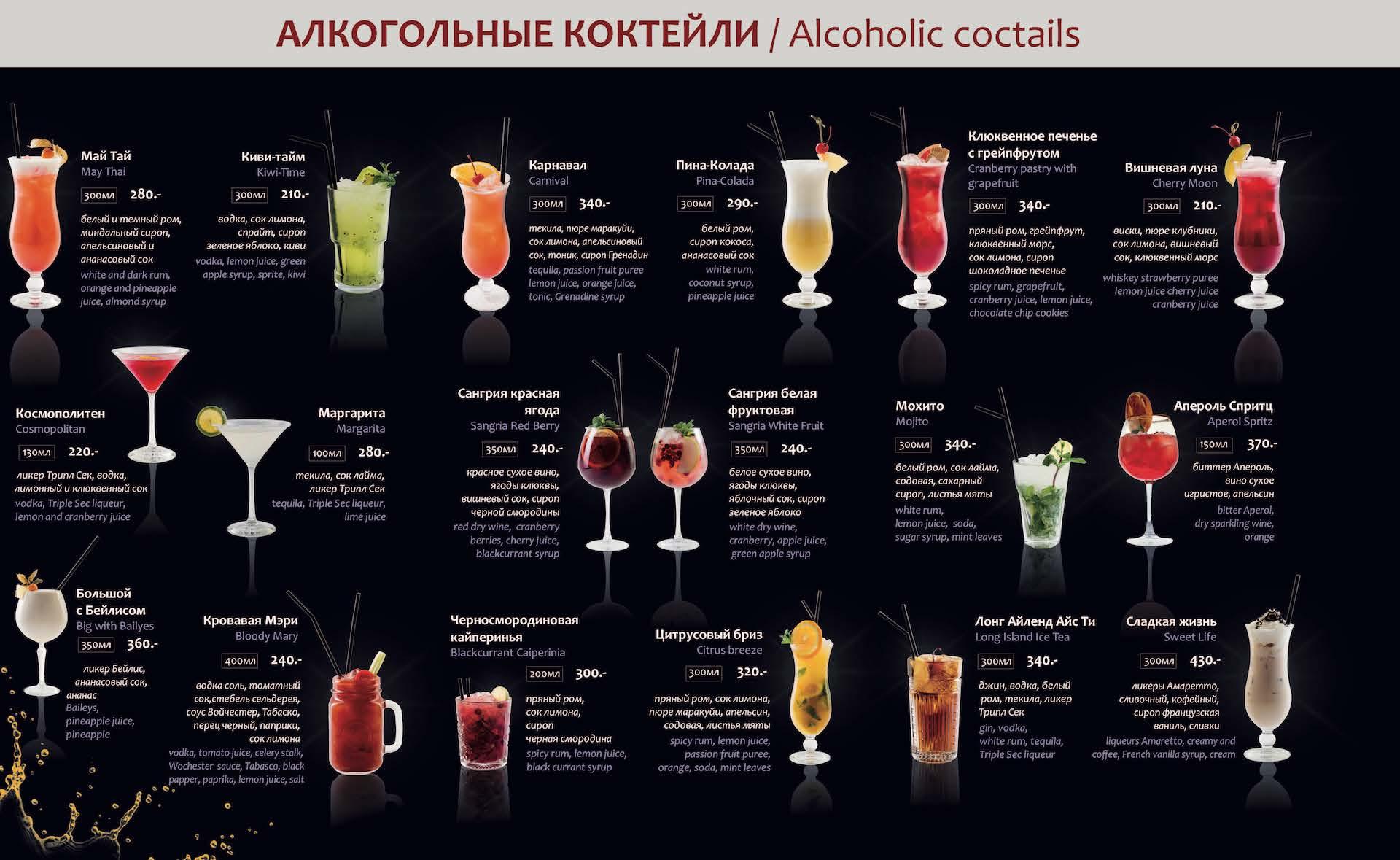 Виды коктейлей: классификация по разным категориям