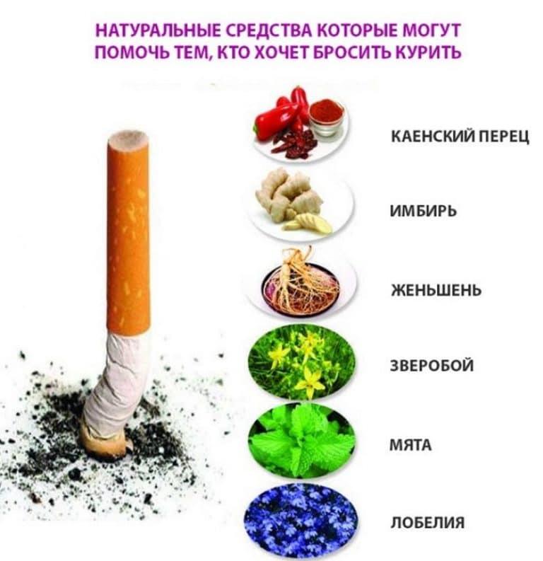 Как бросить курить с помощью смартфона?