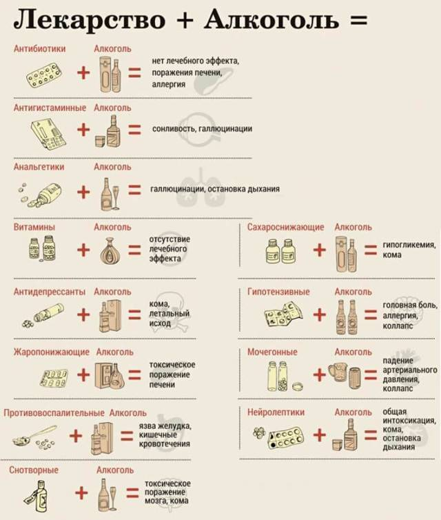 Можно ли пить алкоголь после прививки кокав, какие могут быть последствия