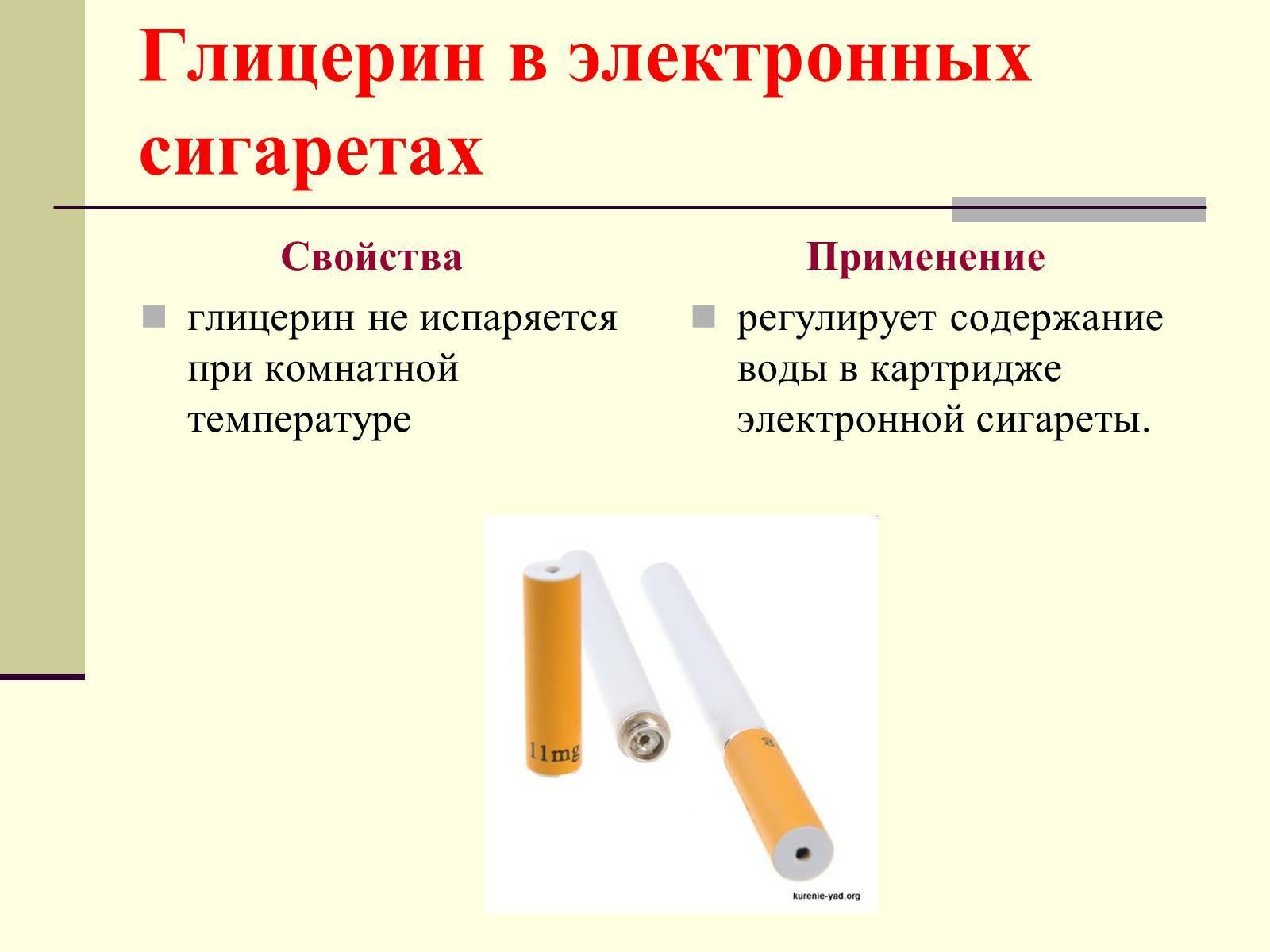 Последствия потребления глицерина при курении электронных сигарет