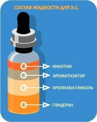 Что можно заливать в электронную сигарету вместо жидкости