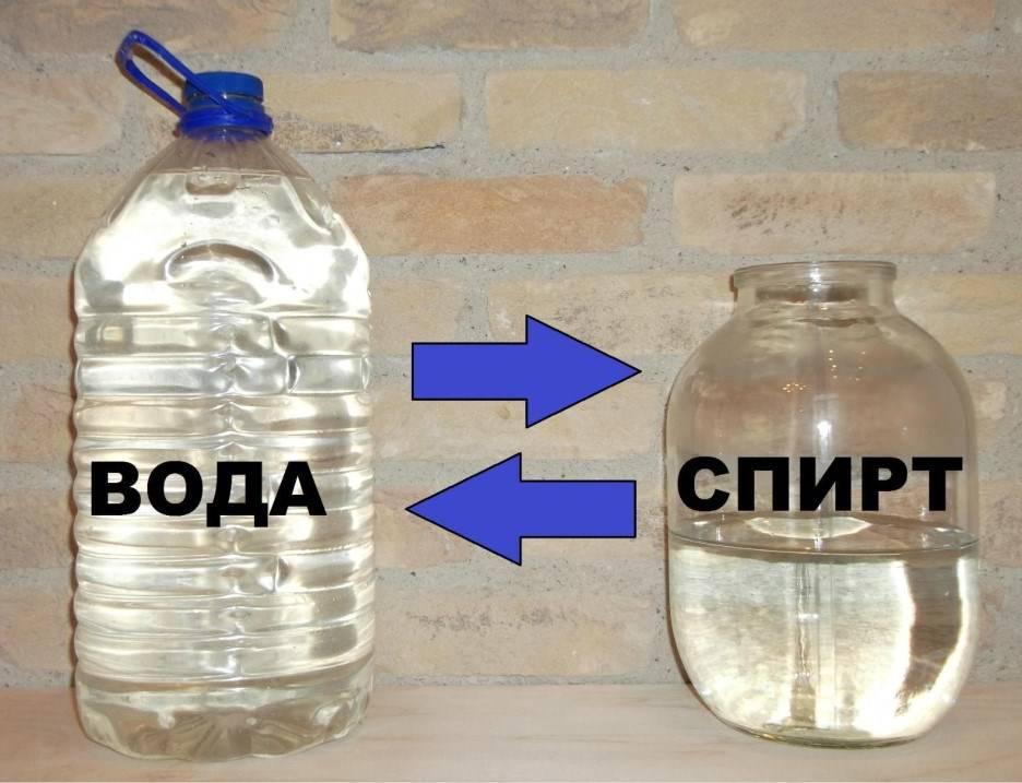 Как разводить спирт с водой правильно