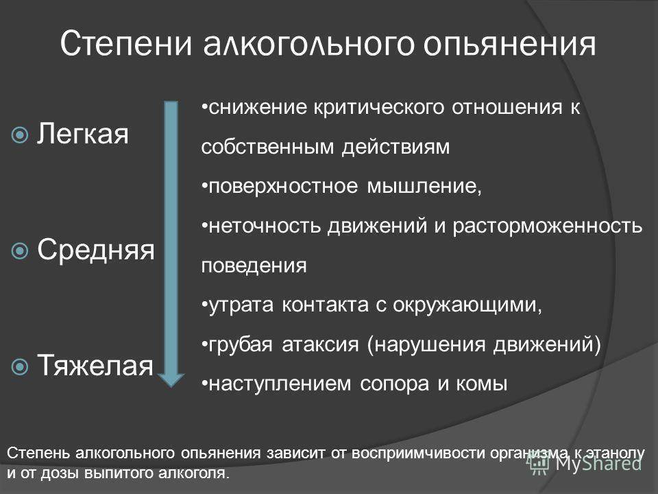 Признаки алкогольного опьянения для акта: особенности и описание :: businessman.ru