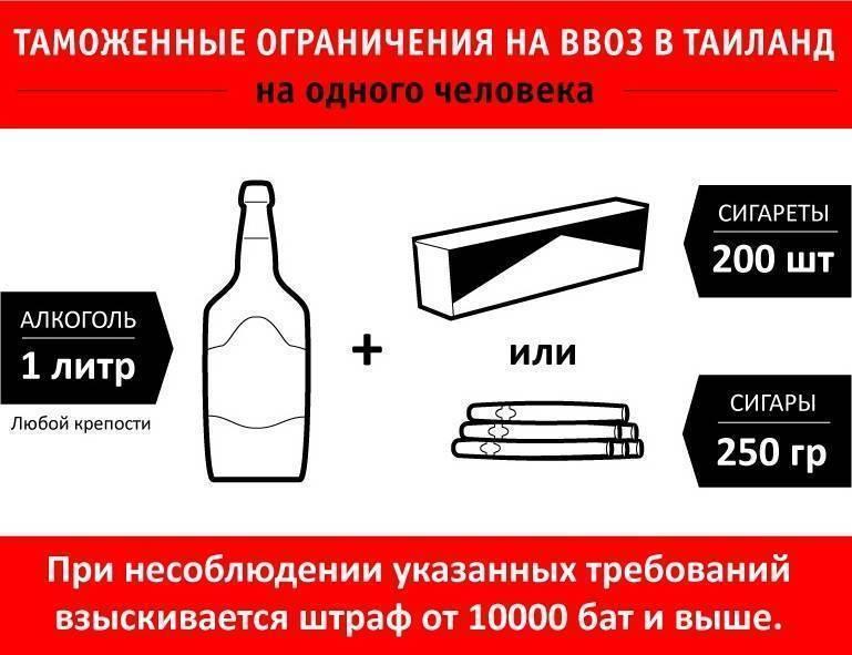 Ввоз алкогольной продукции в россию: сколько можно провезти через границу