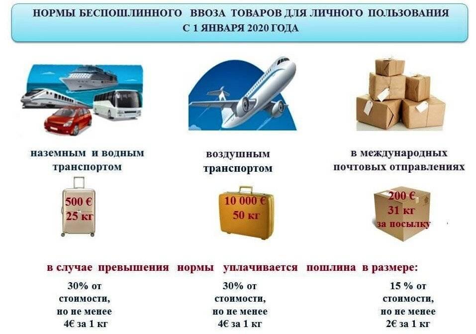 Правила и нормы вывоза товаров из финляндии