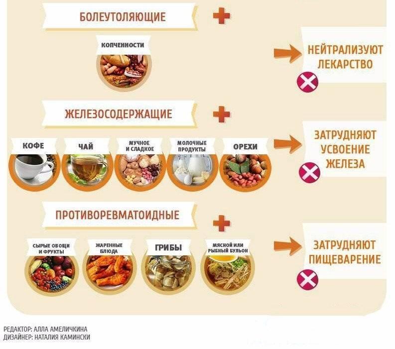 Почему нельзя есть дыню с другими продуктами?