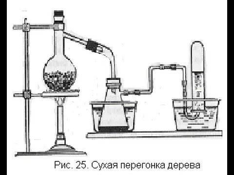 Сахар из опилок можно ли употреблять. как сделать спирт из опилок: все способы получения биотоплива