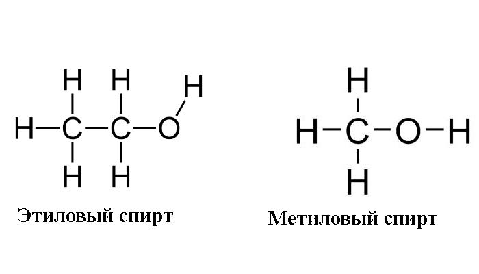 Формула, производство и применение спирта питьевого.