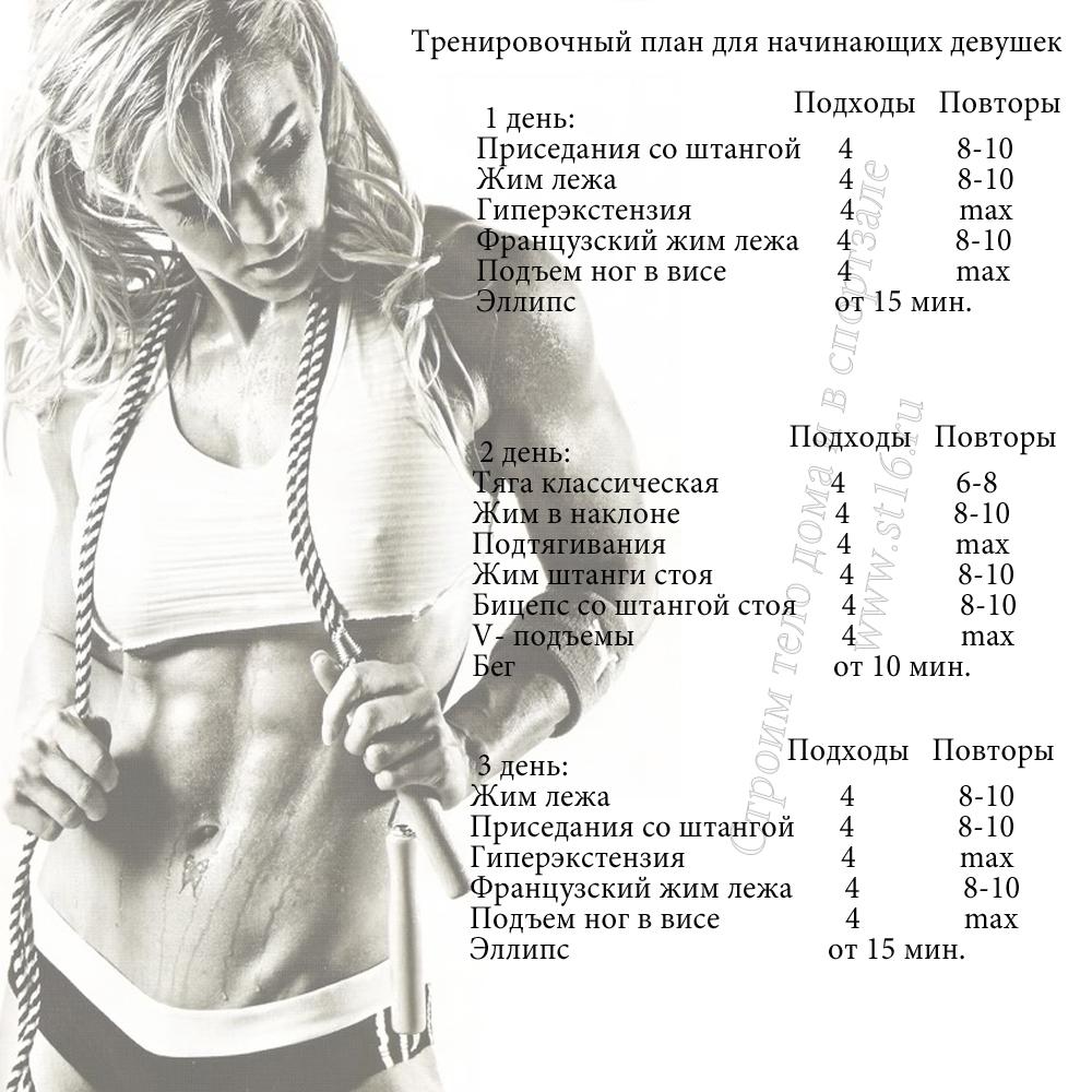 Упражнения для сжигания жира в домашних условиях или тренажерном зале для женщин и мужчин