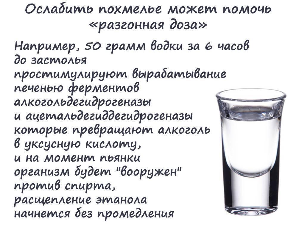 Молоко с похмелья: помогает или несет вред?