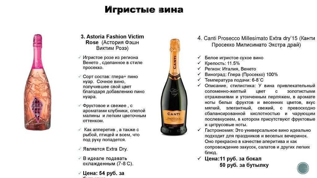 Обзор популярных игристых вин