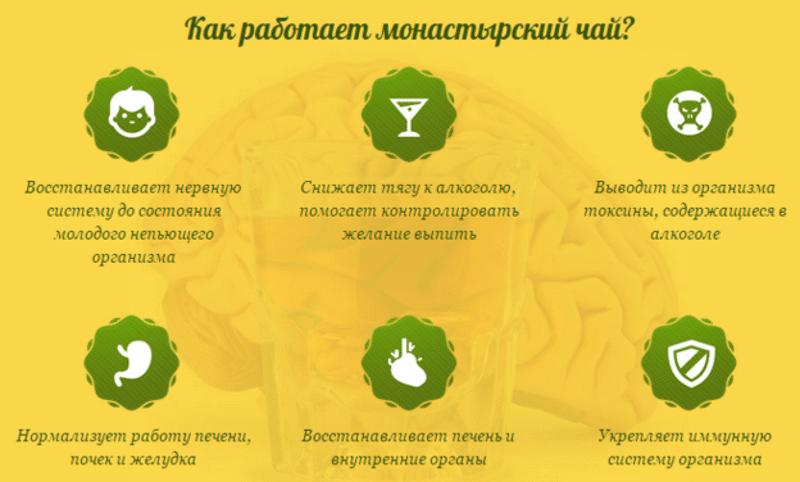 Как монастырский чай помогает от алкоголизма?