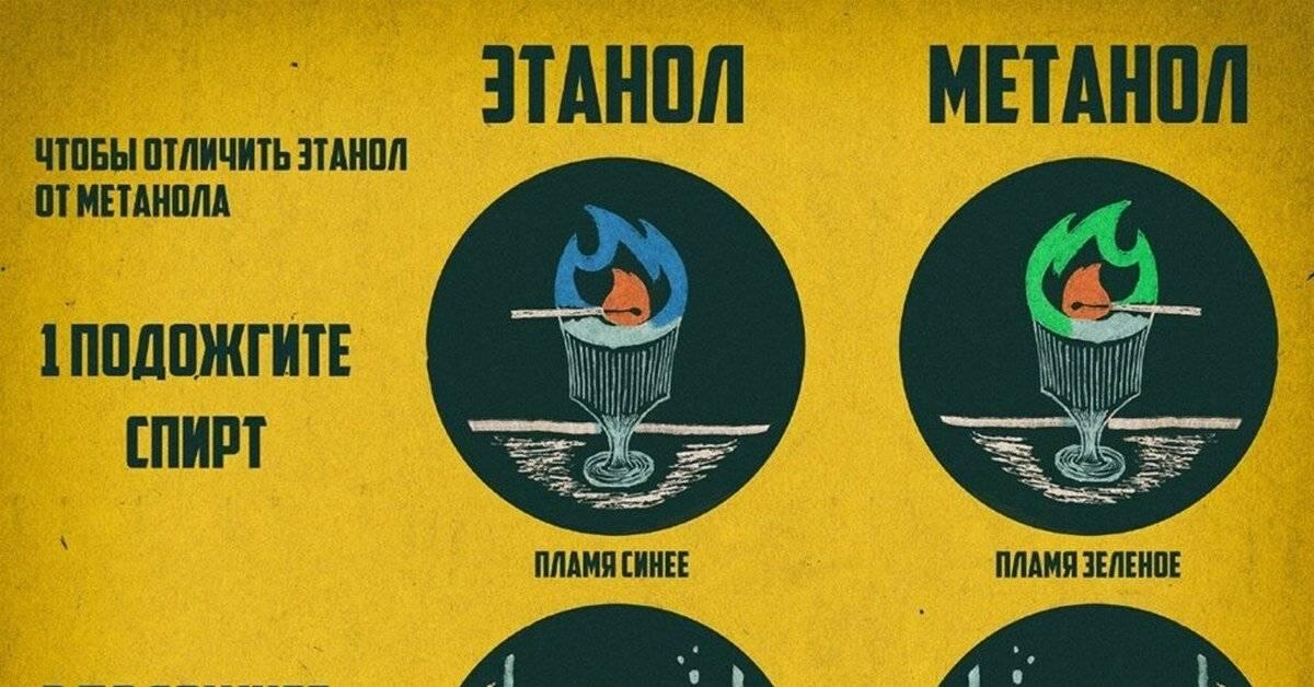 Как отличить метиловый спирт от этилового: проверяем дома