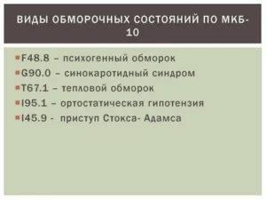 Алкоголизм хронический код по мкб 10: классификация - нет заразе