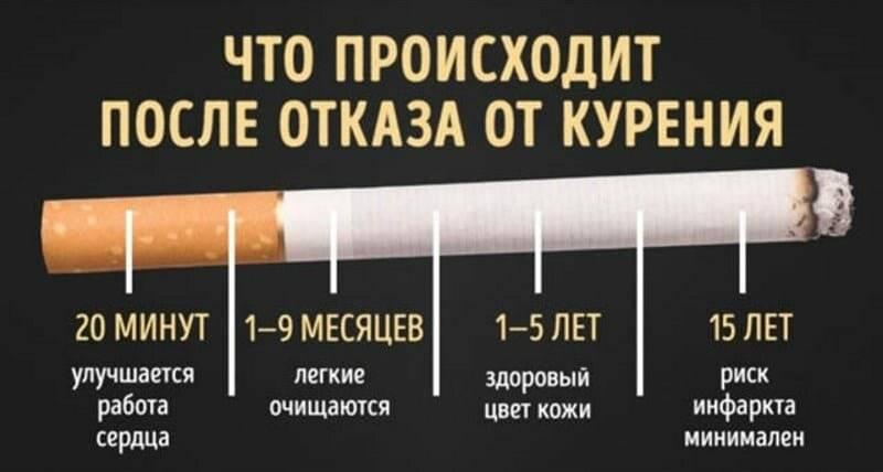 Бессонница при отказе от курения: причины возникновения симптома