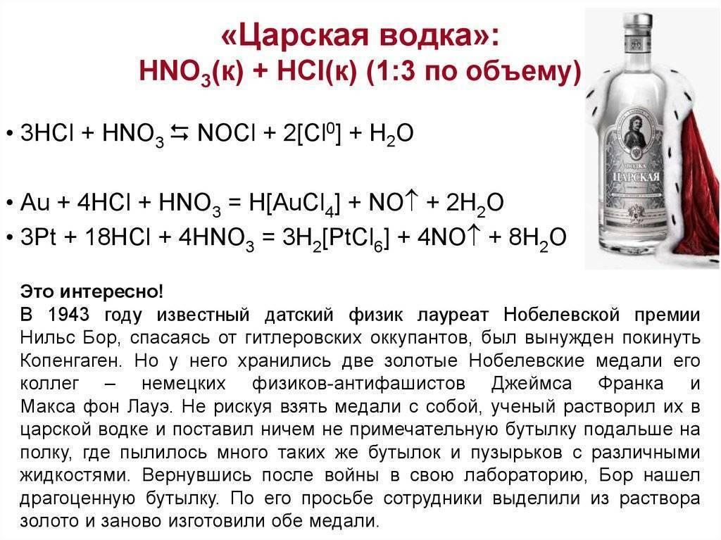 Как и где используется царская водка
