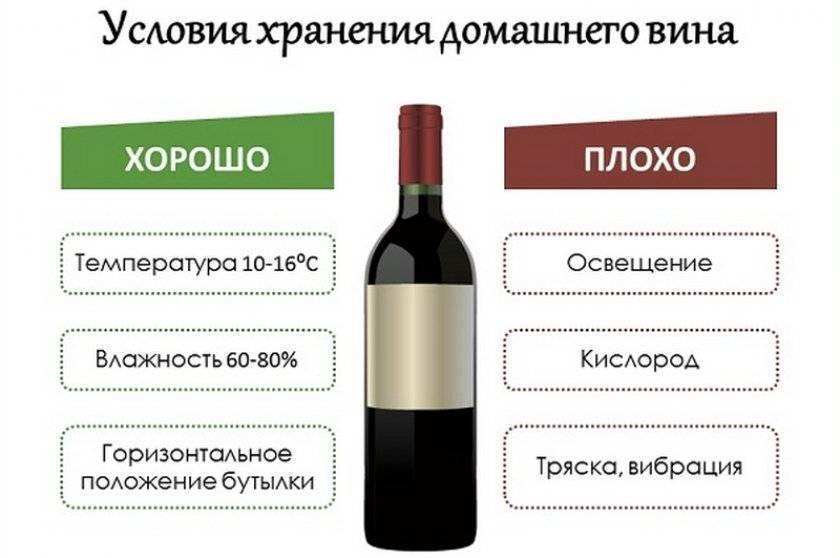 Марочное вино и его особенности