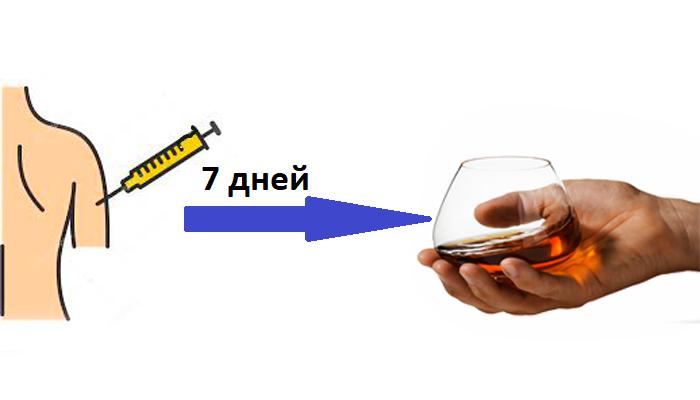 Прививка от столбняка и алкоголь: совместимость, можно ли пить спиртное