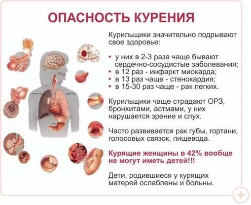 Головная боль от курения кальяна. Возможные причины