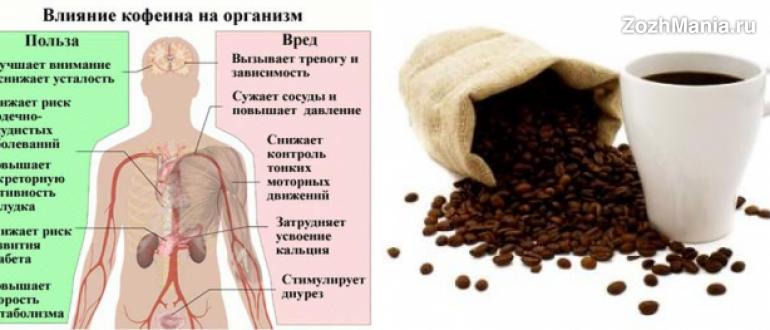 Три чашки кофе в день - польза для печени!