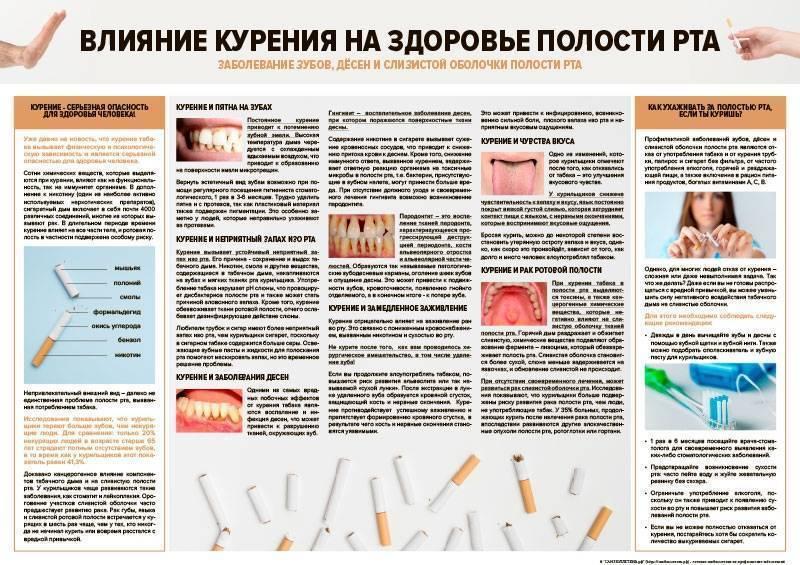 Курение и спорт: можно ли заниматься и курить и какие возможно побочные эффекты
