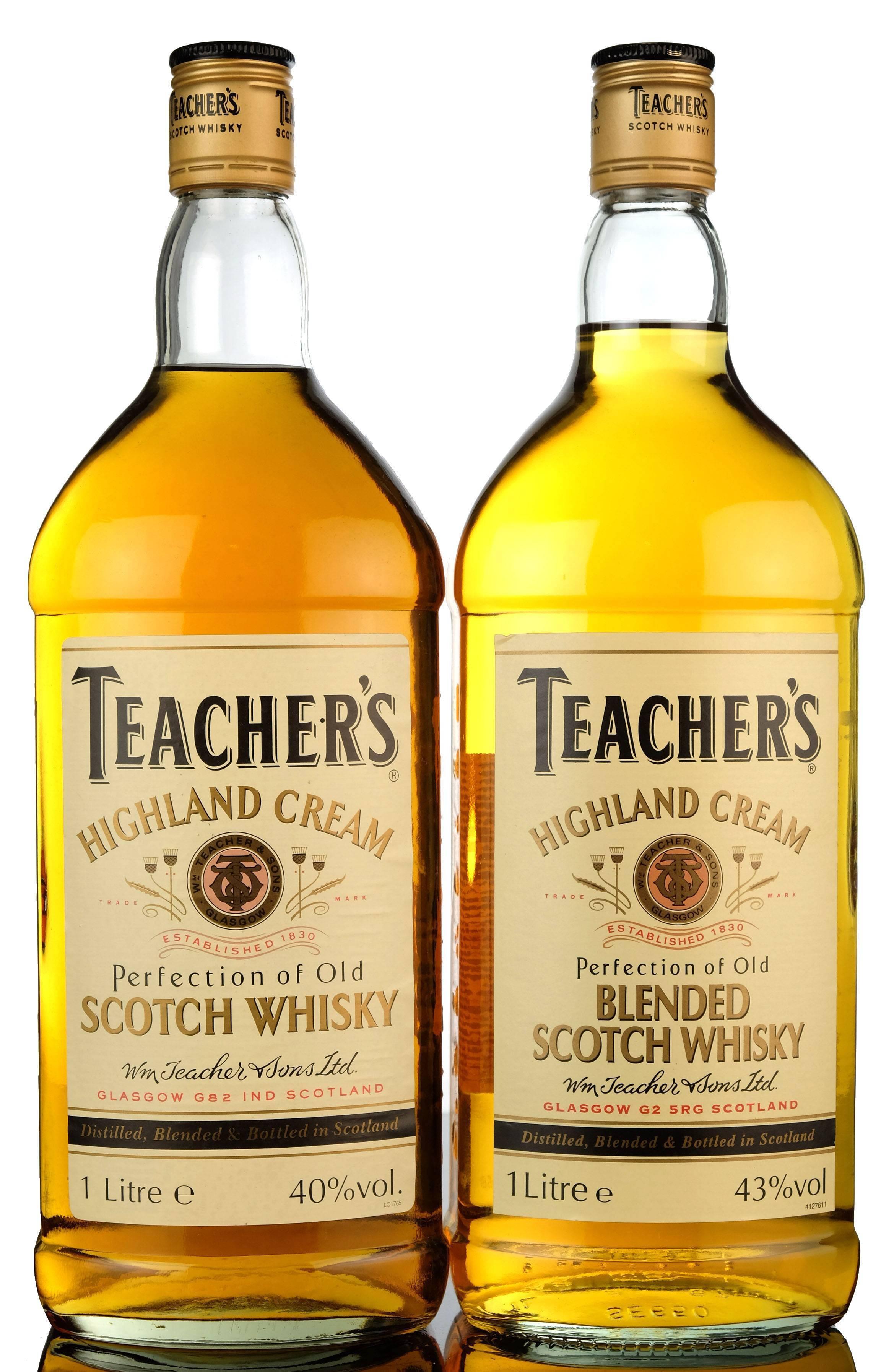 Виски тичерс хайленд крим и другие сорта: история создания бренда, характеристики teachers highland cream и иных представителей линейки, цена за 0,5, 0,75 и 1 литр | mosspravki.ru