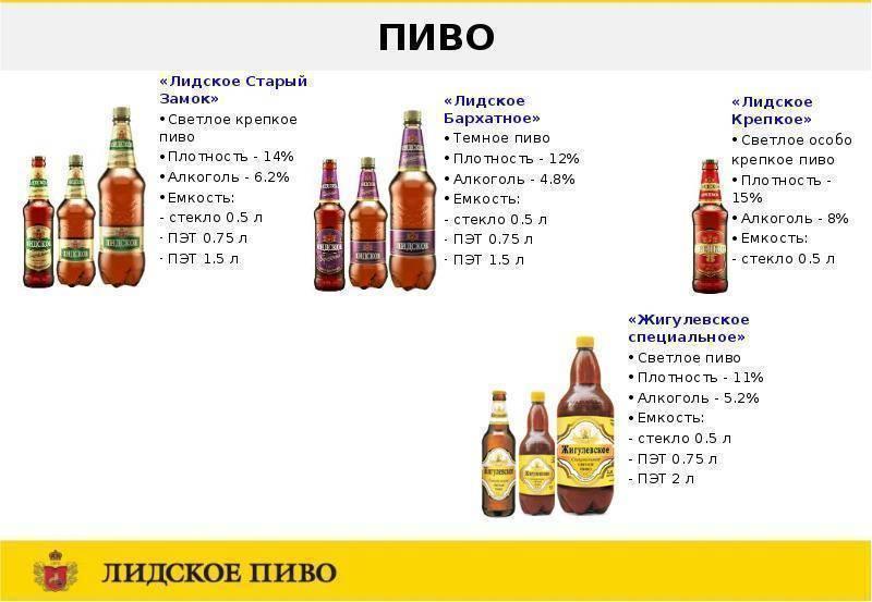 Оао «лидское пиво» представило очередную новинку — пиво «лiдскае легенда»   информационный сайт города лида