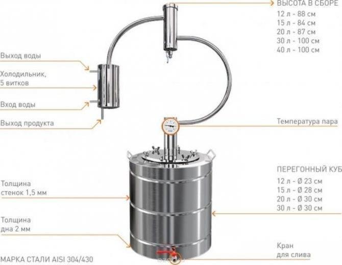 Описание, разновидности и характеристики самогонных аппаратов