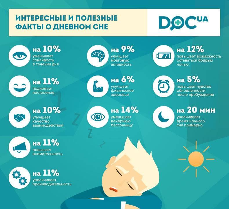 Как долго человек может не спать. мировой рекорд без сна: сколько человек может бодрствовать и каковы последствия? сколько часов человек без сна