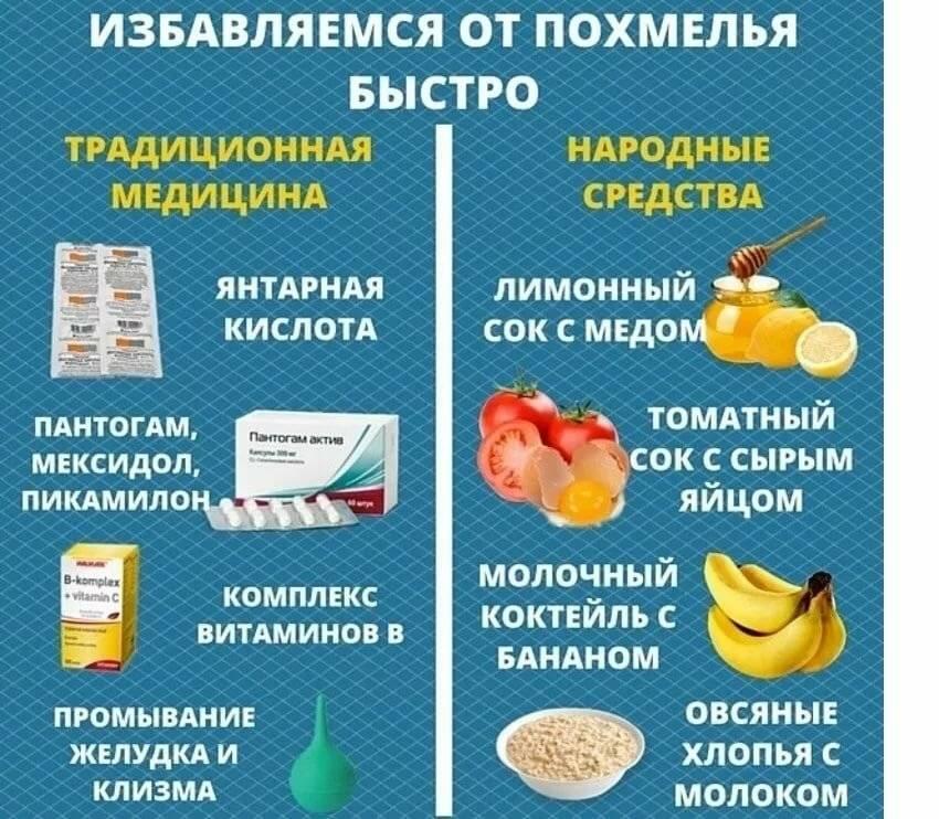 Витамины и алкоголь. какие витамины помогают при похмелье?