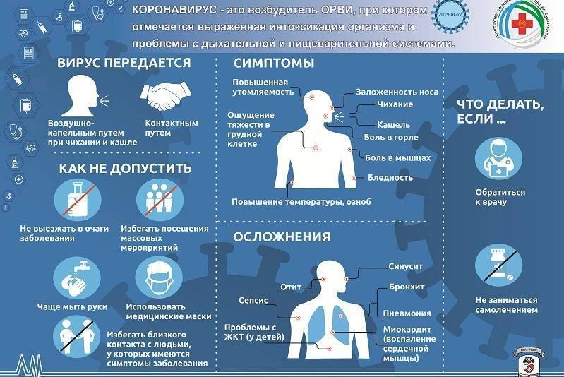 Когда бросил курить, что происходит с организмом: симптомы отказа