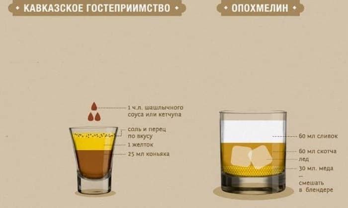 Кофе и алкоголь: кофе с похмелья, сочетание и совместимость ⛳️ алко профи