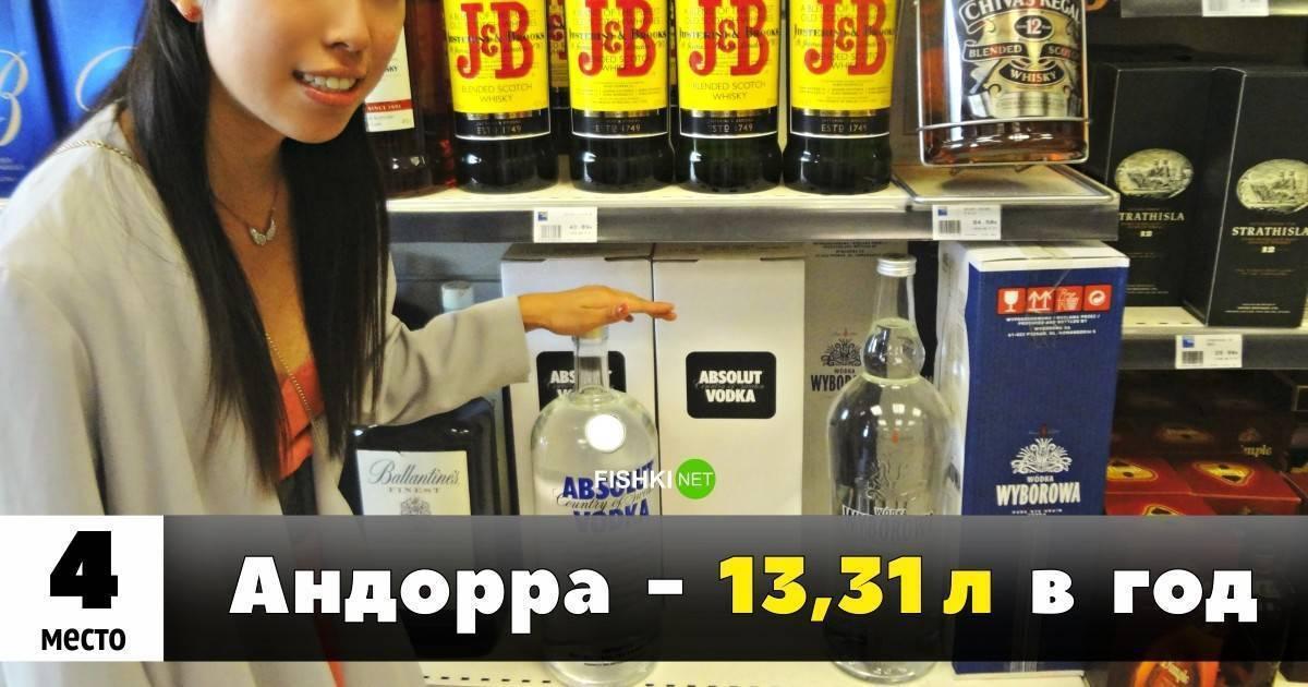 В россии стали меньше пить: в топ-25 самых пьющих стран европы мы на предпоследнем месте   новости