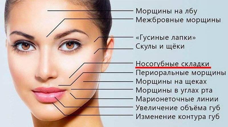 Осторожно - филлеры или почему опасны уколы красоты