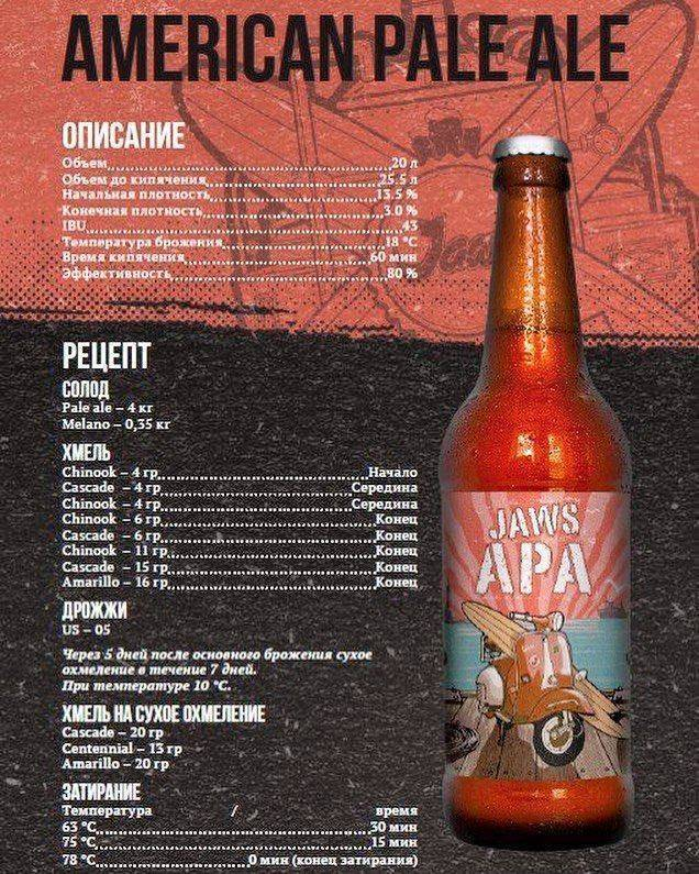 Рецепт домашнего немецкого пшеничного пива, алкопроф ⛳️ алко профи
