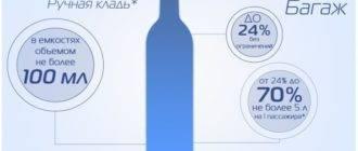Можно ли провозить вино в багаже самолета - советы и рекомендации