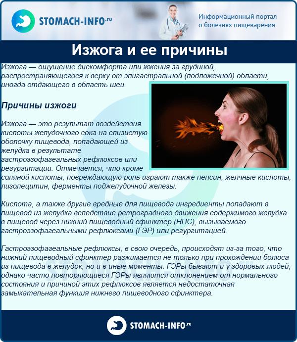 Изжога мучает чем лечить в домашних условиях;