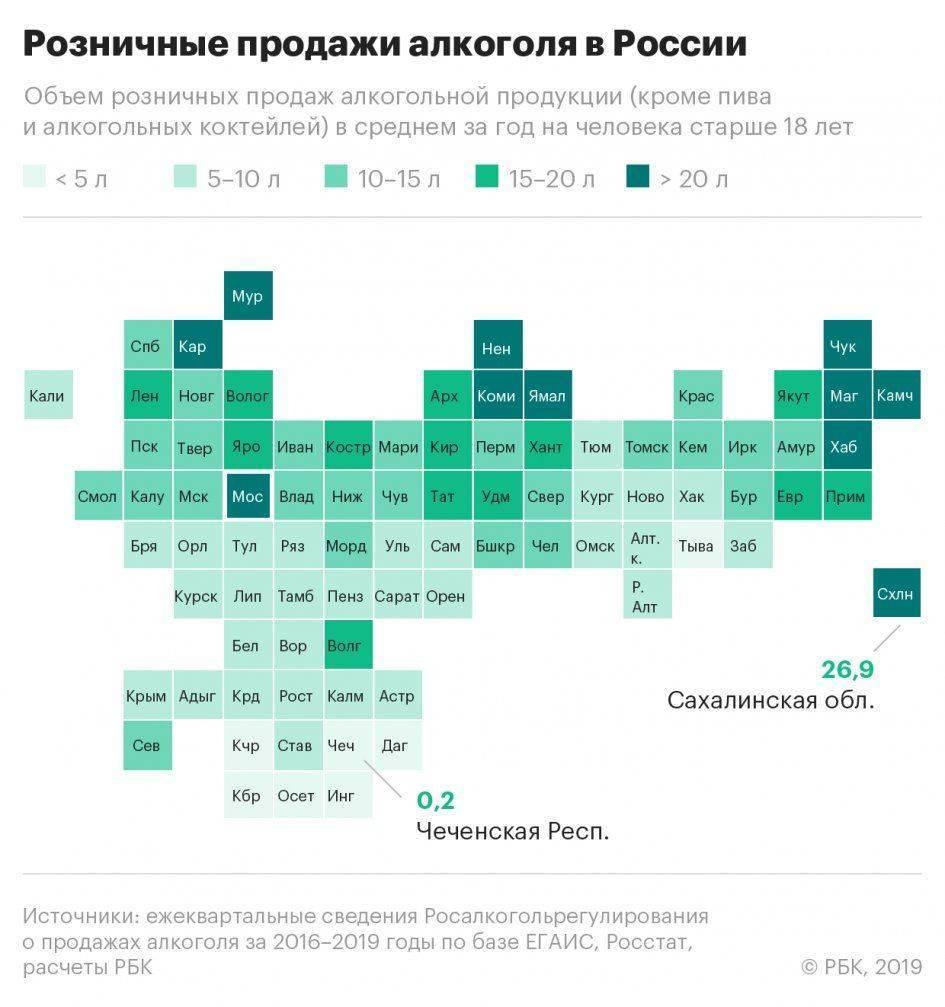 Смертность по данным росстат: официальная статистика