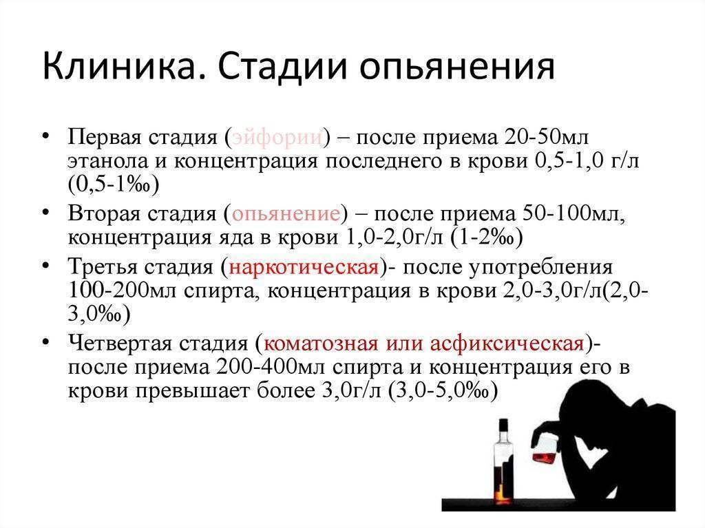 Степени алкогольного опьянения: описание, характеристики