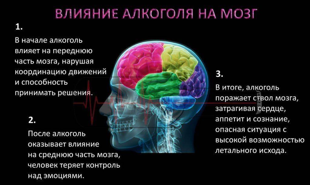 Ретроградная амнезия: причины, симптомы и лечение потери памяти