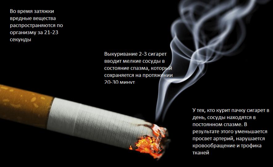 Кто знает если падает сигарета к чему. народные приметы про сигареты
