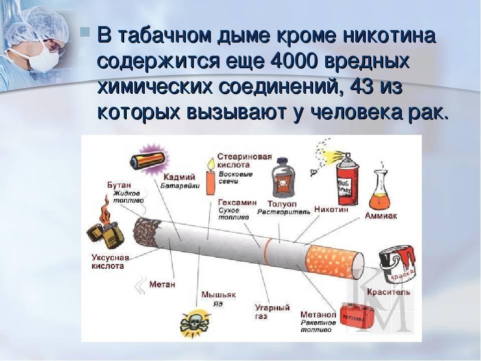 Сколько никотина в электронной сигарете?