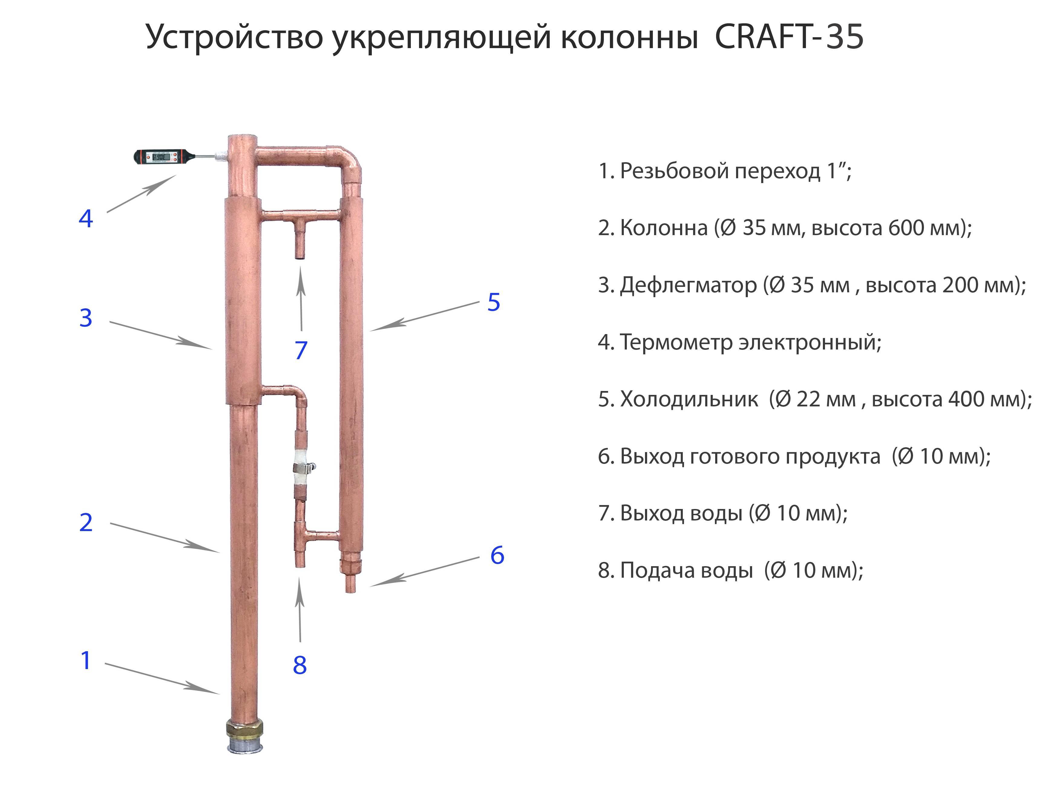 Инструкция как сделать самогонный аппарат своими руками