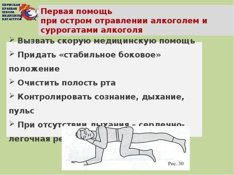 Что делать при отравлении алкоголем в домашних условиях: первая помощь при алкогольной интоксикации и сильной рвоте