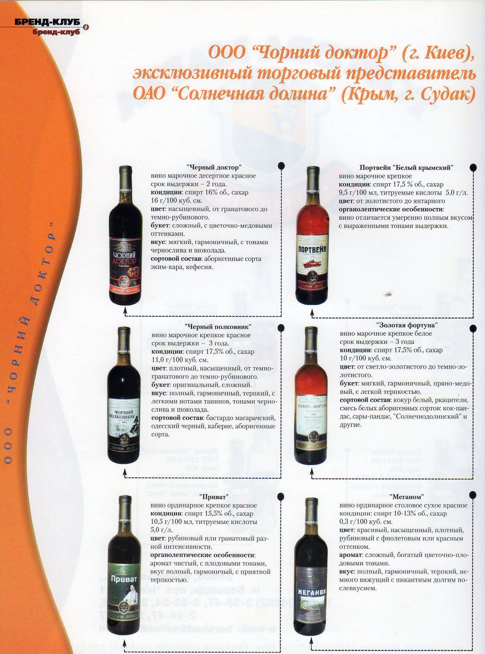 Марочное вино: что это + короткая справка по странам и маркам