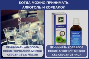 Таблетки успокоительные новопассит - от алкоголизма