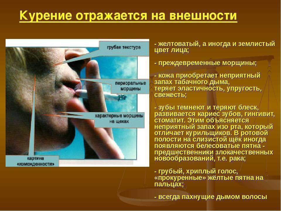 Последствия курения сигарет и негативные изменения в организме от табака