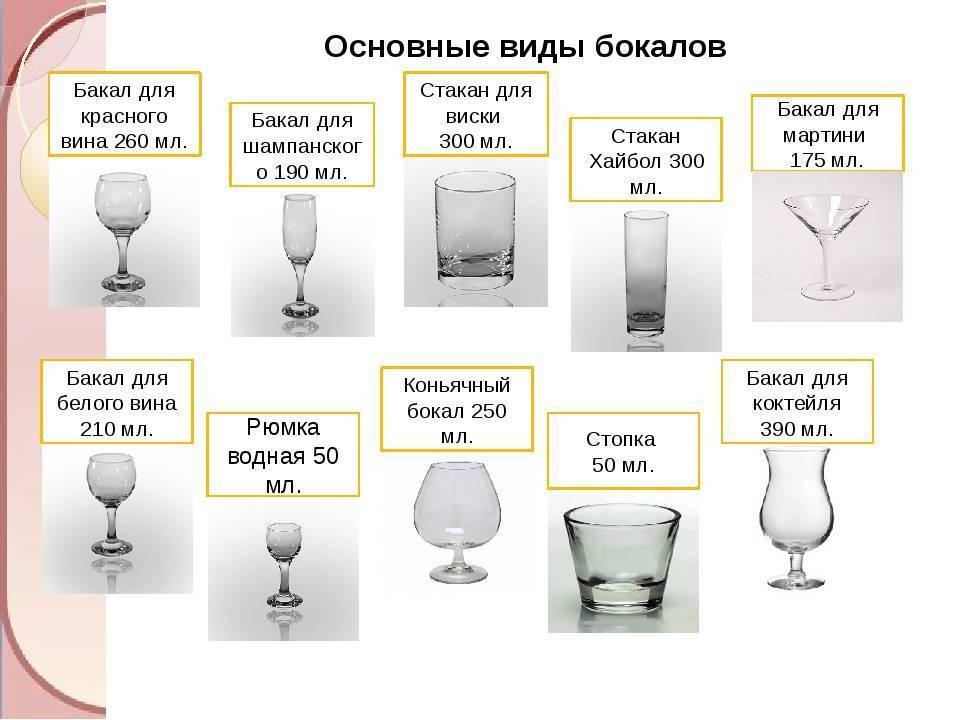 Разновидности барной посуды и инвентаря