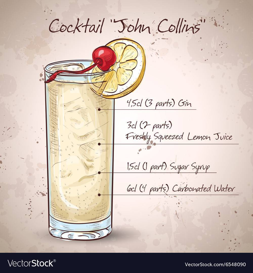 Коктейль том коллинз – двухсотлетний освежающий микс. коктейль том коллинз – состав, пропорции, рецепт, история.